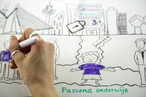 Een hand met twee ringen tekent op een whiteboard een animatie over passend onderwijs.